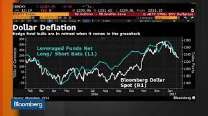 Stancharts Maratheftis Market Step Back Fully Justified