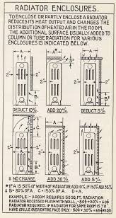 Radiator Output Chart Radiator Covers