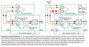 pv system wiring diagram wiring diagram diy pv system installation wiring