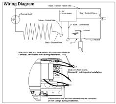 electrical baseboard heater problems! home improvement stack Dimplex Baseboard Heater Thermostat Wiring Diagram Dimplex Baseboard Heater Thermostat Wiring Diagram #38 dimplex baseboard heaters wiring diagram