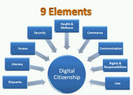 Digital Citizenship For Parents Young Learners Home