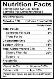 recipe refried beans nutrition carbs 1