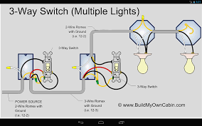 simple electrical wiring diagrams basic light switch diagram in a how to wire two separate switches & lights using the same power source at Basic Light Switch Wiring Diagram