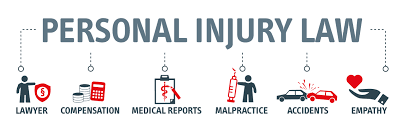 Image result for personal injury law pictures