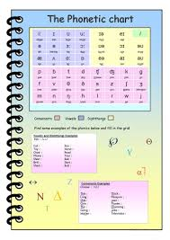 Phonetic Sound Chart English The Phonemic Chart English Esl Worksheets