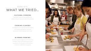 Licensed music service for restaurants. Service Design Food Music Service Process By Josh Lefevre Cmu Design School Master S Portfolio Medium