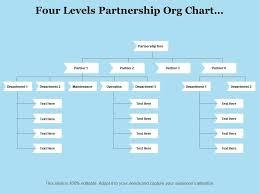 Operation Organization Chart Four Levels Partnership Org Chart Maintenance Operations