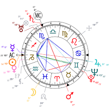 Astrology And Natal Chart Of J Edgar Hoover Born On 1895 01 01