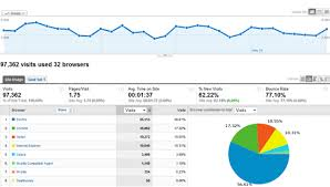 Venn Diagram Google Charts Venn Diagram Google Charts Koziy Thelinebreaker Co