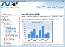 Microsoft Chart Control For Net Vsto Net Excel