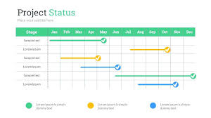 format of presentation of project project status presentation template by progress report sample excel