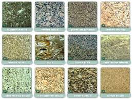 counter tops types types of material charming kitchen material types materials bathroom countertops types