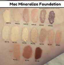 nyx mineral foundation stick is also a great choice as well and huge bargain at it