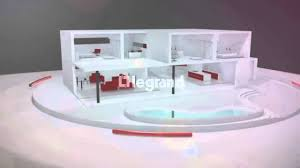 Legrand Lighting Automation Legrand Arteor Smart Home Automation