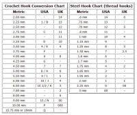 Efd Needle Size Chart