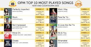 2015 Top Charts Songs Opm Top 10 Mps Year End 2015 Most Played Songs