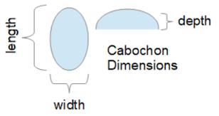 Cabochon Size Chart Gem Cabochon Cut