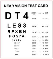 Eye Check Up Chart Distance 22 Explanatory Eye Exam Reading Chart