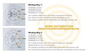 bldc stator needle winding machine stator needle winding machine