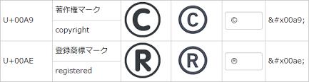 アメブロのタイトルに使えるwin10絵文字unicode表記