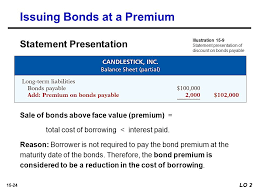discount on bonds payable balance sheet 15 long term liabilities learning objectives ppt download