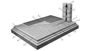 Die elektroheizung für fußwärme eignet sich als fußbodenheizung überall dort, wo mit gezielter wärme unter teppichen der fußboden geheizt werden soll. Eine Elektrische Fussbodenheizung Nachrusten Viessmann