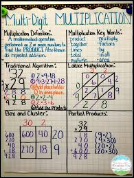 Properties Of Multiplication Anchor Chart Teaching With A Mountain View Multiplication Mastery Madness
