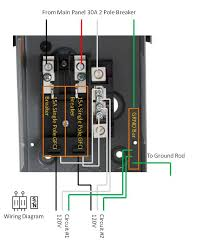 electrical wire greenhouse subpanel home improvement stack Main Breaker Panel Wiring Diagram enter image description here