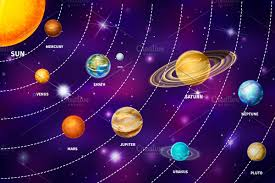 Image result for images of solar system