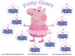 Potty Training Charts For Girls Peppa Pig Potty Training Chart
