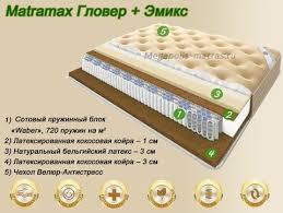 <b>Матрас</b> Матрамакс <b>Гловер</b> + <b>Эмикс</b> купить в Москве недорого ...