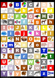 My Alphabet Chart Abc Alphabet Chart The Alphabet Poster For Learning Capital And Lower Abc