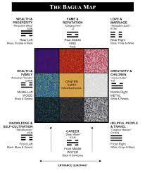 Arranging A Home To Hold Happiness In Place Is The Primary Goal Of Feng Shui And One Of The Most Intriguing Tools We U Feng Shui Grid Bagua Map Feng Shui