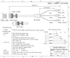 s video cable wiring diagram facbooik com Svideo To Rca Wiring Diagram a gamers guide to scart cables, sockets and switches svideo to rca connection diagram