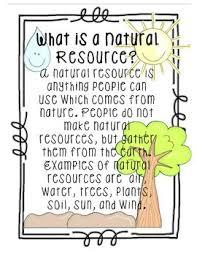 Natural Human And Capital Resources Charts
