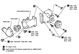 2000 Nissan Sentra Fuse Box Diagram Wiring Diagram