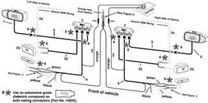 fisher snow plow wiring diagram 29070 1 wiring diagram boss snow plow wiring schematic boss wiring diagram pictures