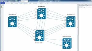 automatically laying out visio network topology diagrams and automatically laying out visio network topology diagrams and spacing and adjusting connectors