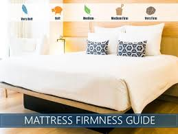 Mattress Firmness Chart Scale Find The Perfect Comfort