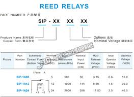 popular reed relays buy cheap reed relays lots from reed new and original one pen 4pin reed relays dc05v sip 1a05 for pan chang l