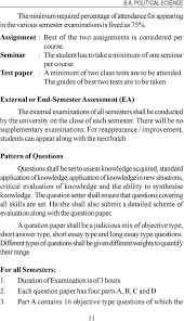 b a political science pdf the grades of best two tests are to be taken external or end semester