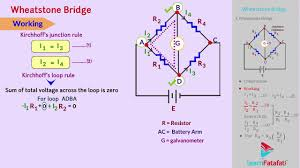 Physics Chart Paper Wheatstone Bridge Current Electricity Class 12 Physics