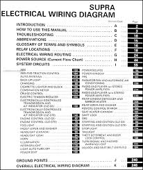 1995 1996 toyota supra wiring diagram manual original covers 1995 toyota supra models the 2jz gte engine turbo which were made from 1995 and on also covers 1996 supra the 2jz ge engine