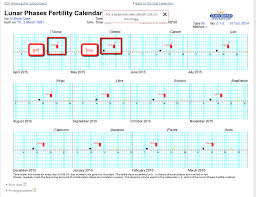 Chinese Calendar Ovulation Chart Order Here Your Free Lunar Cycle Fertility Overview