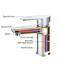 witching bathtub faucet how to replace a bathroom cartridge ruvati usa anatomy bathtub faucet how to replace a bathroom cartridge ruvati installing bathtub
