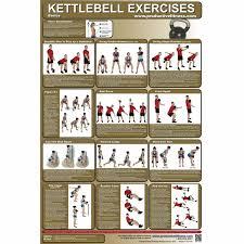 Kettlebell Exercise Chart Vinyl Dipped Steel Kettlebells