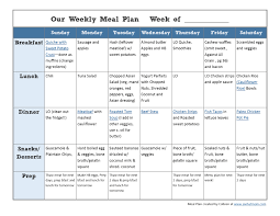 Week Meal Plans A Weekend In The Woods A Food Plan And A Meal Plan For This