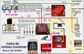 8n 12v wiring diagram 12 volt wire size calculator at 12v Wiring Chart