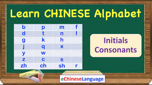 Song to help you learn the nato phonetic code e.g. Learn Chinese Alphabet 23 Initials Consonants Learn Mandarin Chinese Alphabet Pinyin Pronunciation Youtube