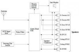 wiring diagram for toyota hiace radio wiring diagram 2008 fj cruiser radio wiring diagram at Fj Cruiser Radio Wiring Harness